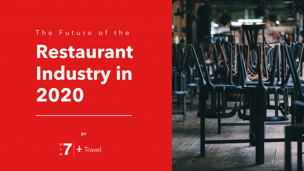 The Future of the Restaurant Industry in 2020