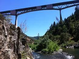 Swimming hole California